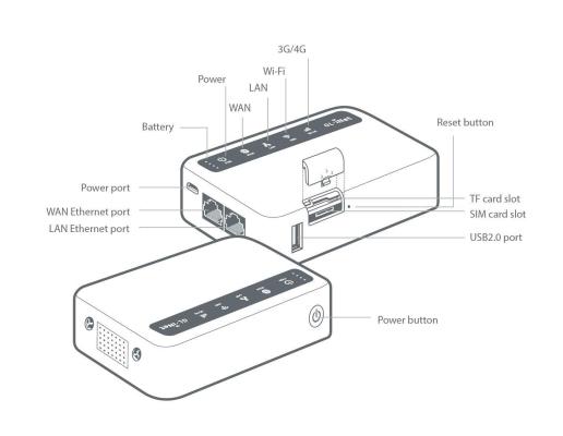 Gl.iNet Router bezprzewodowy Gl.iNet GL-MiFi OpenWRT